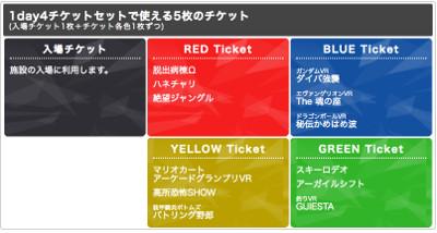 VR ZONE Shinjuku「チケット購入」