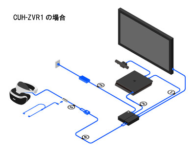 PSVRの配線
