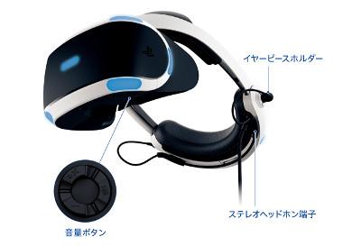 新型PSVRのヘッドホン端子
