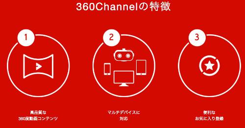 360Channelを楽しむ方法