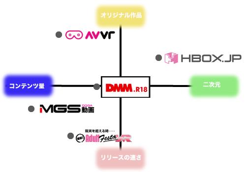 アダルトVRサイト比較表