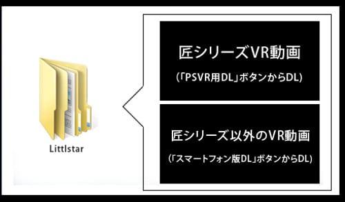 AdultFestaVRのエロVR動画ダウンロード