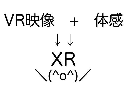 XR方程式